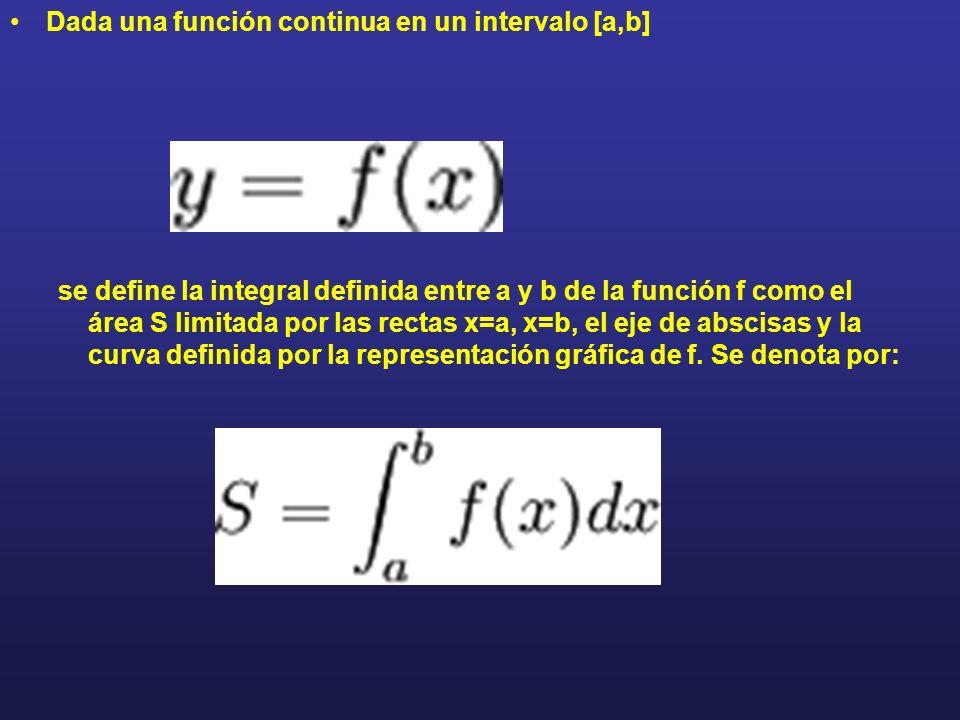 Dada una función continua en un intervalo [a,b]